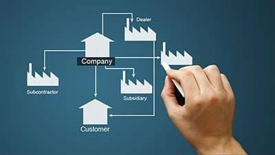 مدیریت برندها و تولیدکنندگان کالا